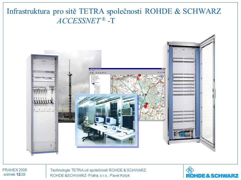 Infrastruktura pro sítě TETRA společnosti ROHDE & SCHWARZ