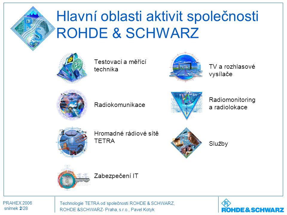 Hlavní oblasti aktivit společnosti ROHDE & SCHWARZ