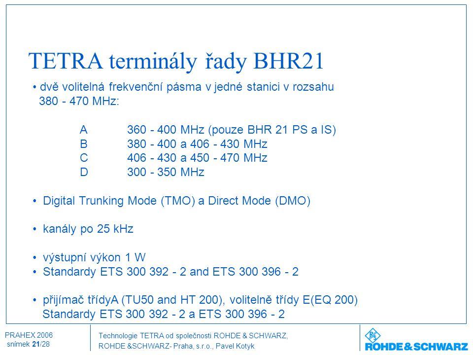 TETRA terminály řady BHR21