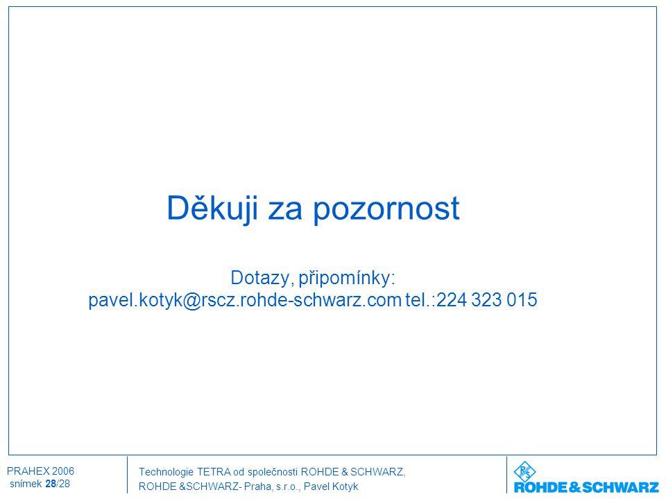 Děkuji za pozornost Dotazy, připomínky: pavel. kotyk@rscz