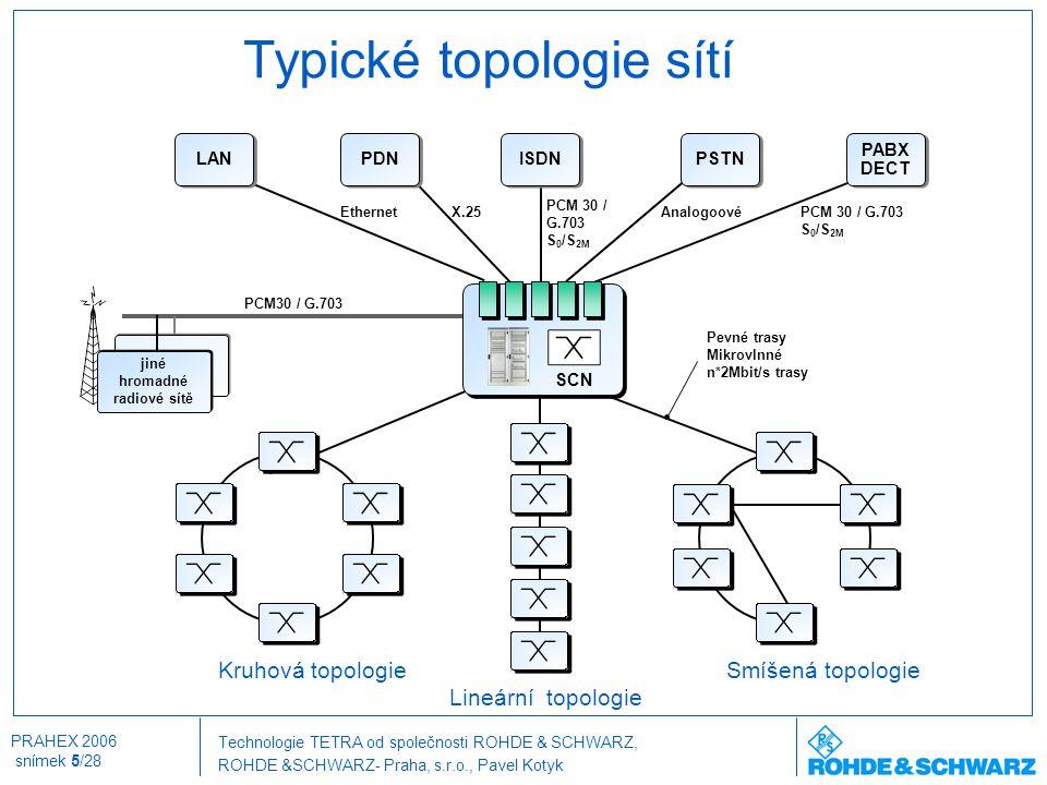 Typické topologie sítí