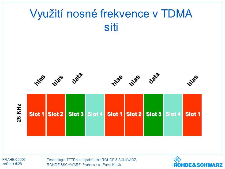 Využití nosné frekvence v TDMA síti