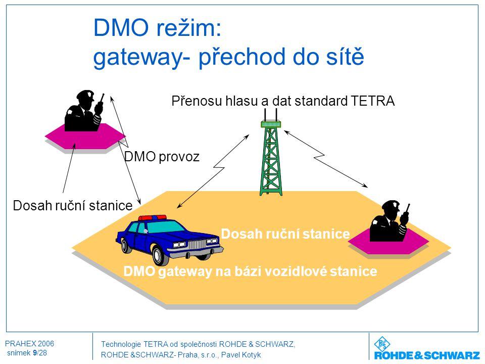 DMO režim: gateway- přechod do sítě