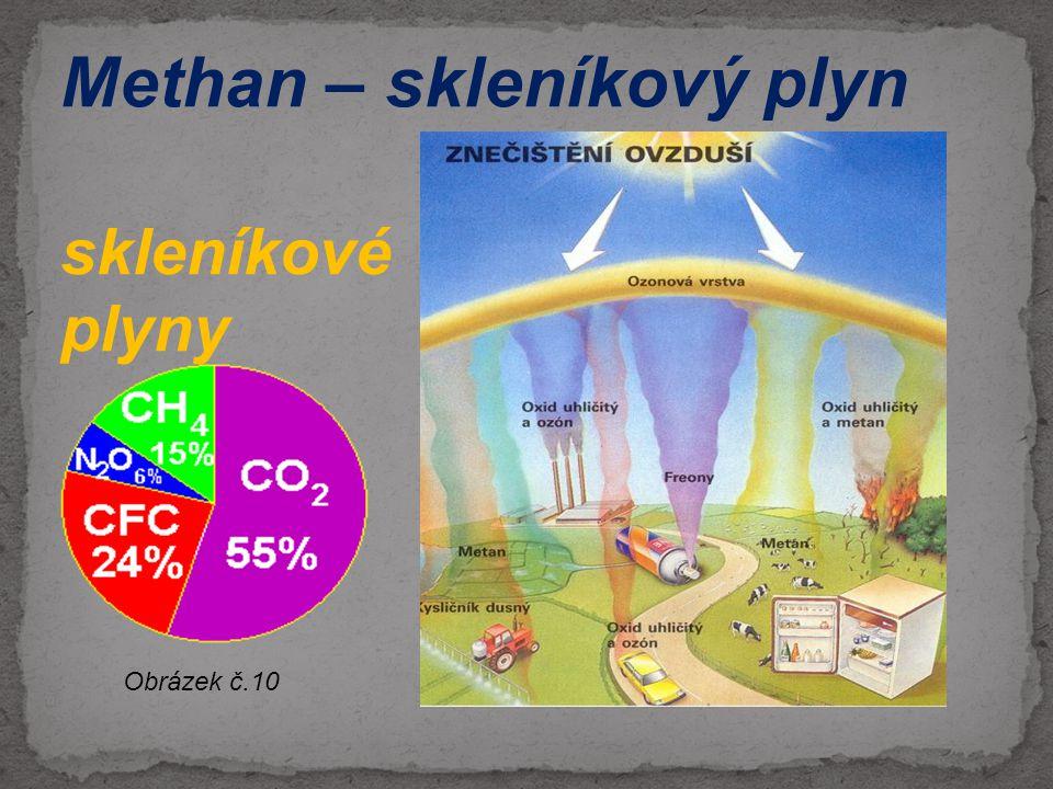 Methan – skleníkový plyn