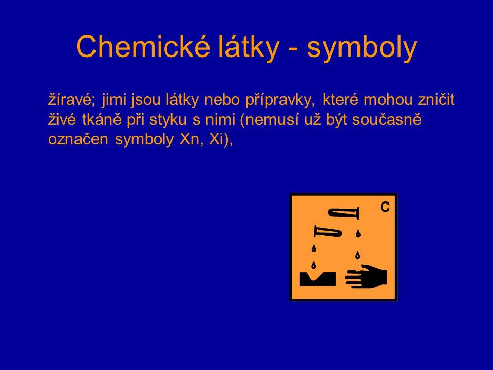 Chemické látky - symboly