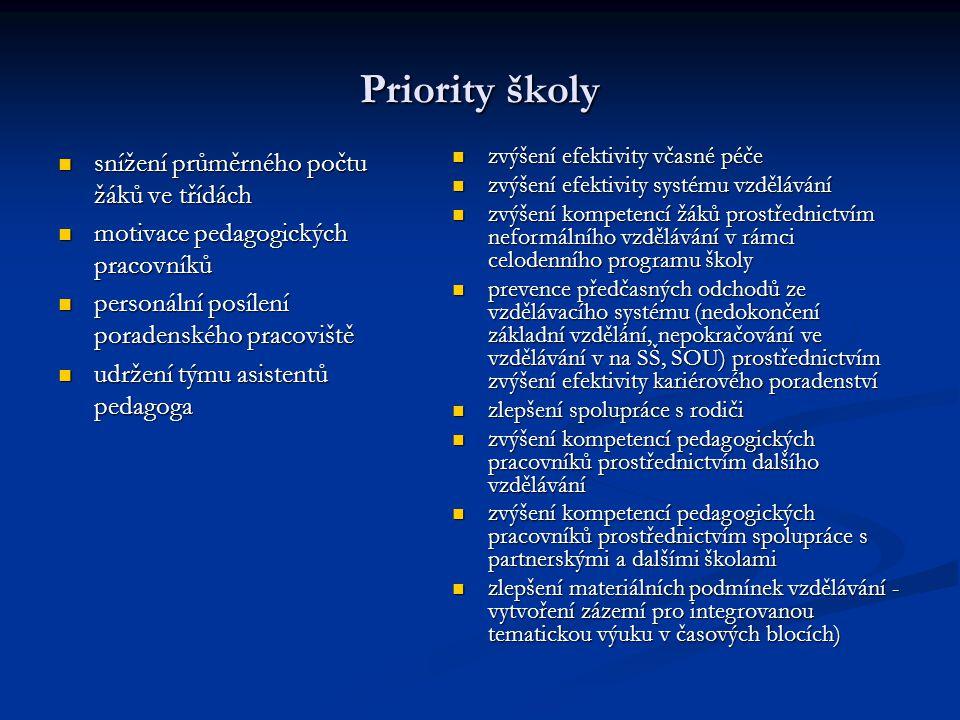 Priority školy snížení průměrného počtu žáků ve třídách