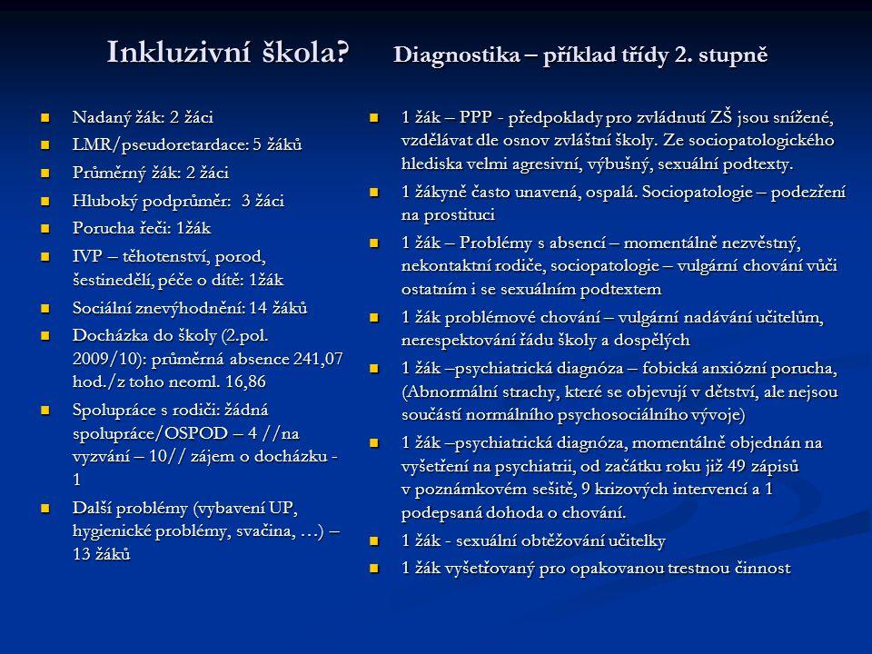 Inkluzivní škola Diagnostika – příklad třídy 2. stupně