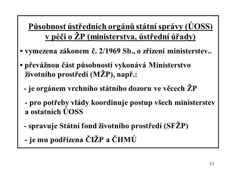 Působnost ústředních orgánů státní správy (ÚOSS) v péči o ŽP (ministerstva, ústřední úřady)