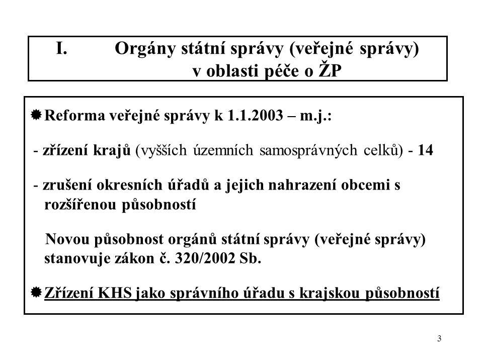 Orgány státní správy (veřejné správy) v oblasti péče o ŽP