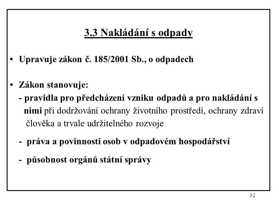 3.3 Nakládání s odpady • Upravuje zákon č. 185/2001 Sb., o odpadech