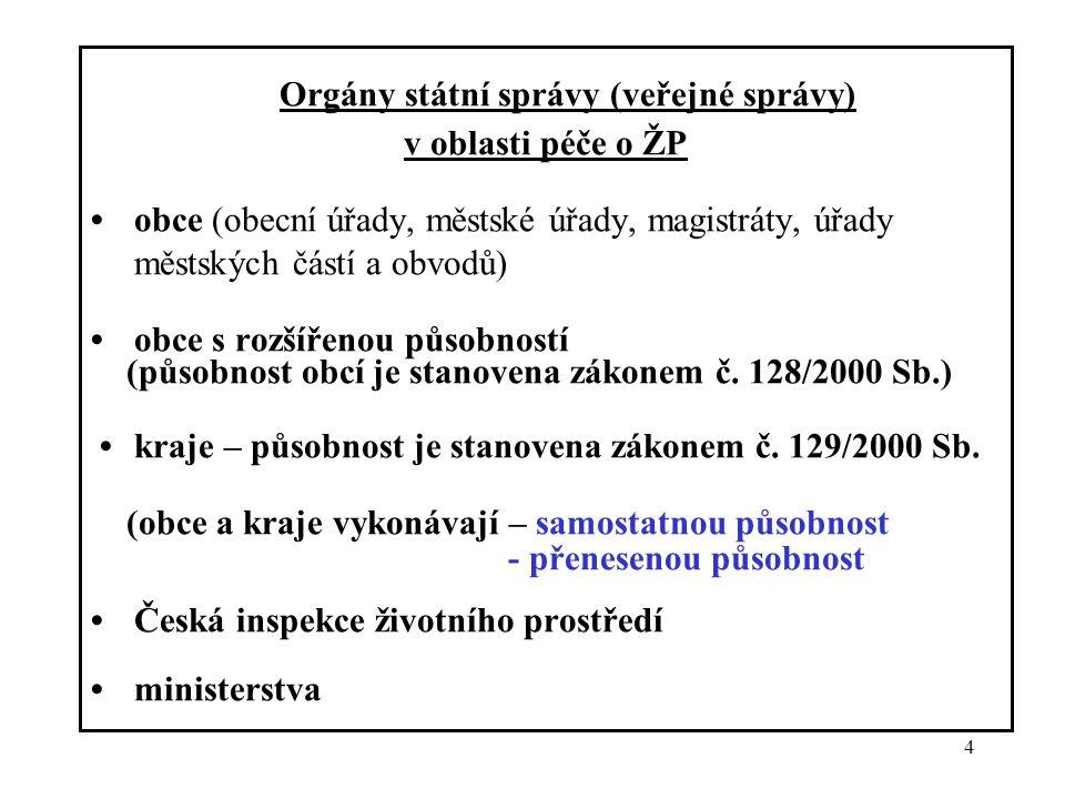Orgány státní správy (veřejné správy)