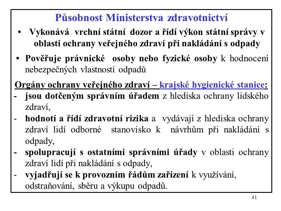Působnost Ministerstva zdravotnictví