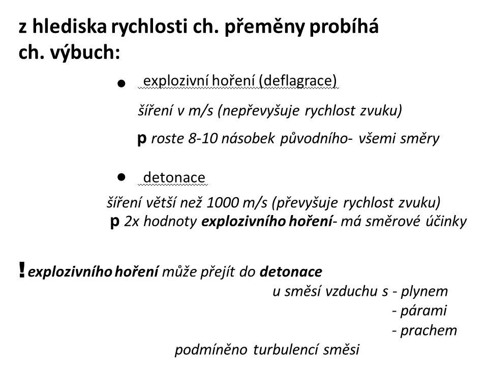 z hlediska rychlosti ch. přeměny probíhá ch. výbuch: • !