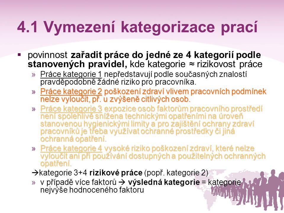 4.1 Vymezení kategorizace prací