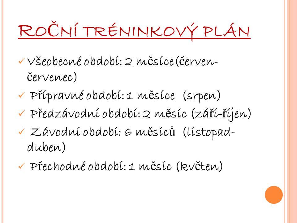 Roční tréninkový plán Všeobecné období: 2 měsíce(červen- červenec)