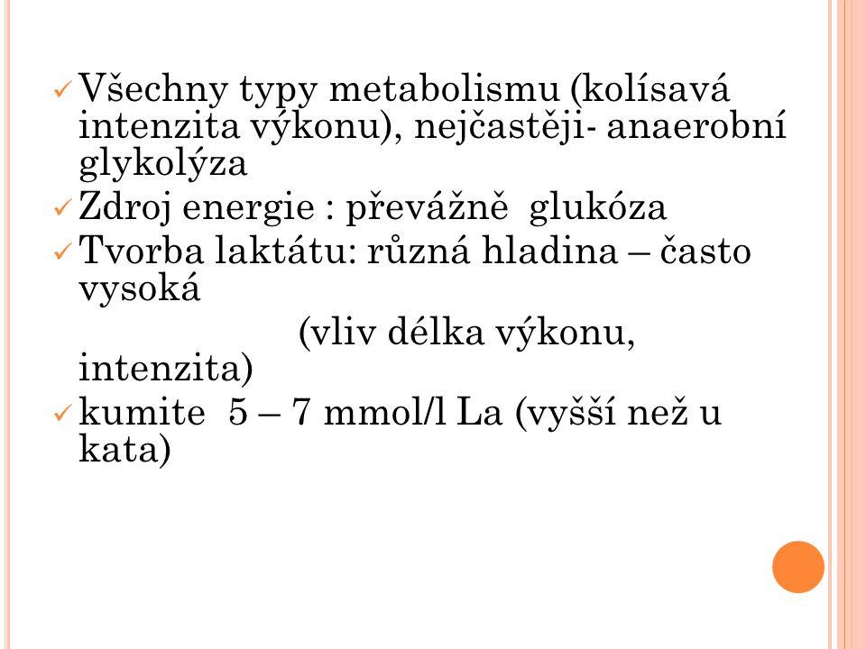 Všechny typy metabolismu (kolísavá intenzita výkonu), nejčastěji- anaerobní glykolýza