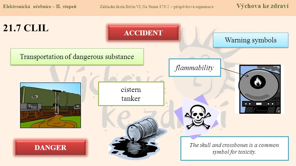21.7 CLIL ACCIDENT Warning symbols