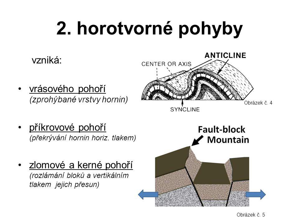2. horotvorné pohyby vzniká: