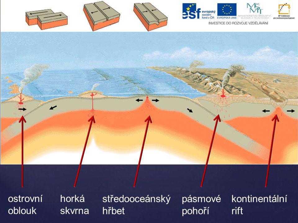 ostrovní oblouk horká skvrna středooceánský hřbet pásmové pohoří kontinentální rift