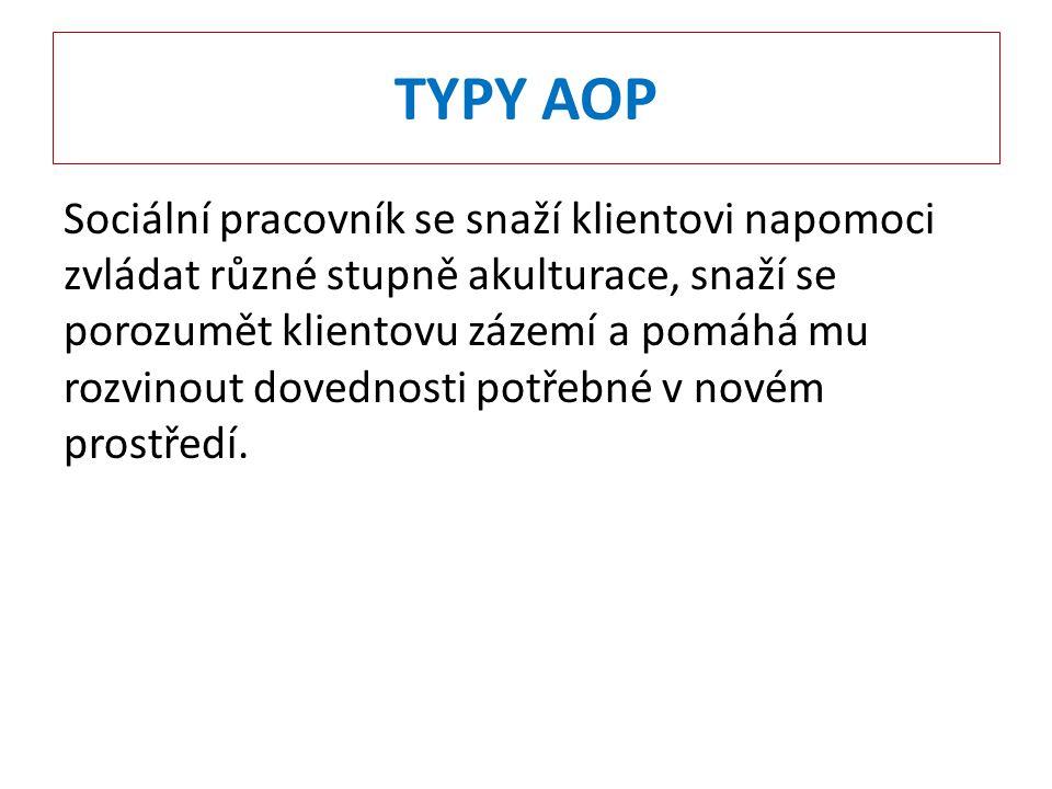 TYPY AOP