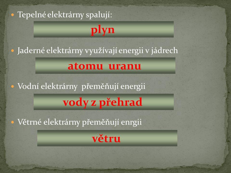 plyn atomu uranu vody z přehrad větru