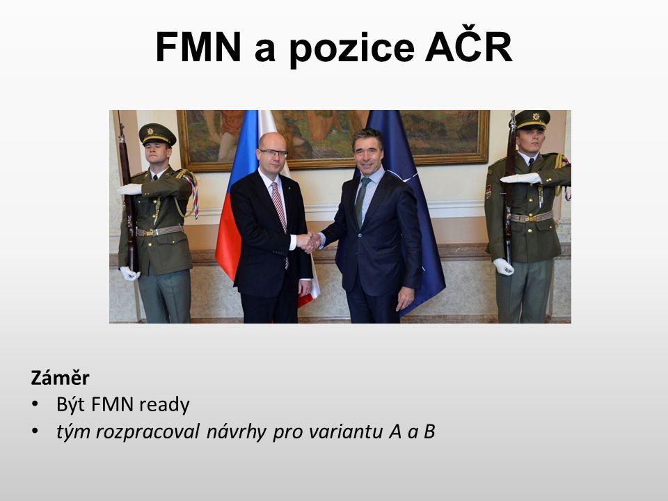 FMN a pozice AČR Záměr Být FMN ready