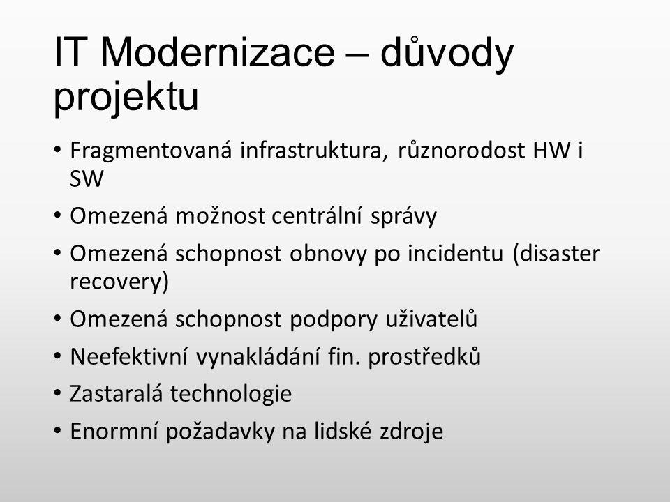 IT Modernizace – důvody projektu