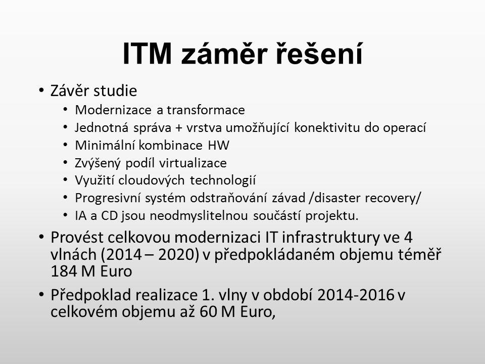 ITM záměr řešení Závěr studie