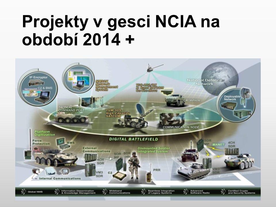 Projekty v gesci NCIA na období 2014 +