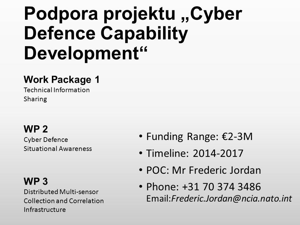 """Podpora projektu """"Cyber Defence Capability Development"""