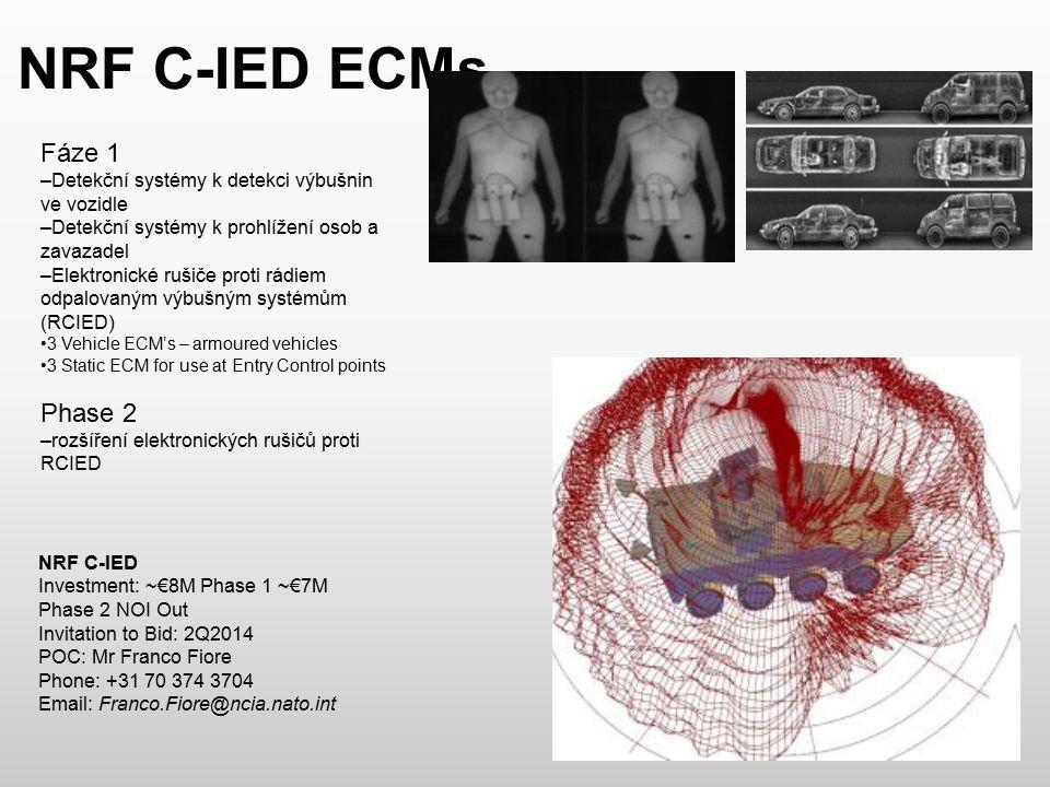NRF C-IED ECMs Fáze 1 Phase 2