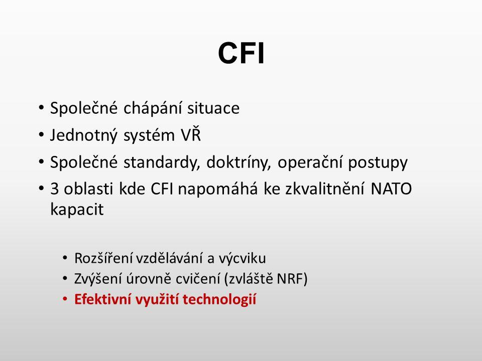 CFI Společné chápání situace Jednotný systém VŘ