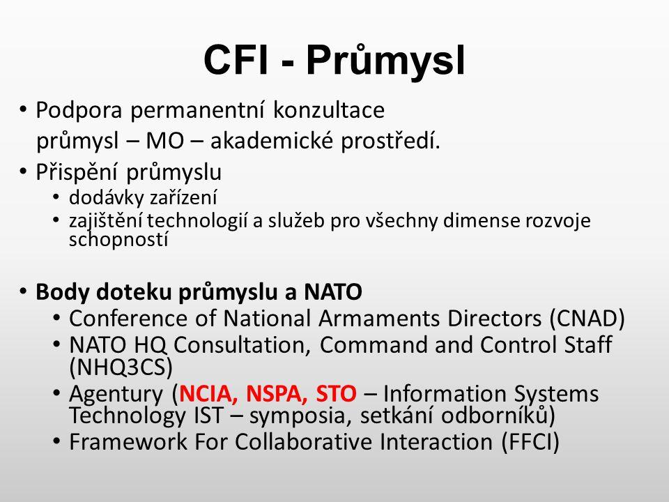 CFI - Průmysl Podpora permanentní konzultace
