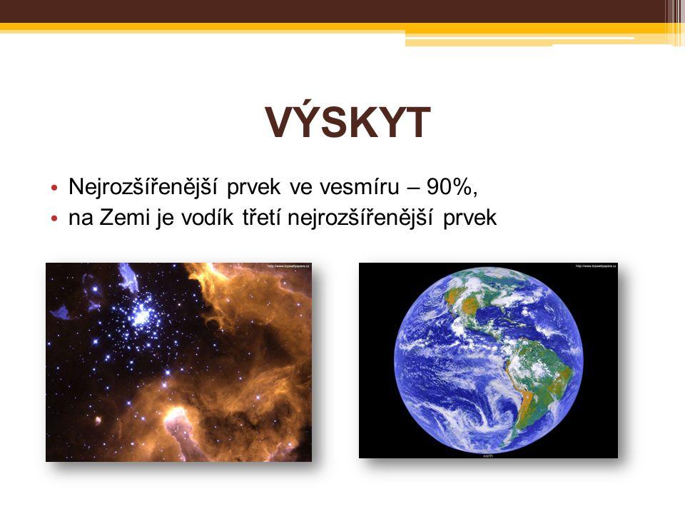 VÝSKYT Nejrozšířenější prvek ve vesmíru – 90%,