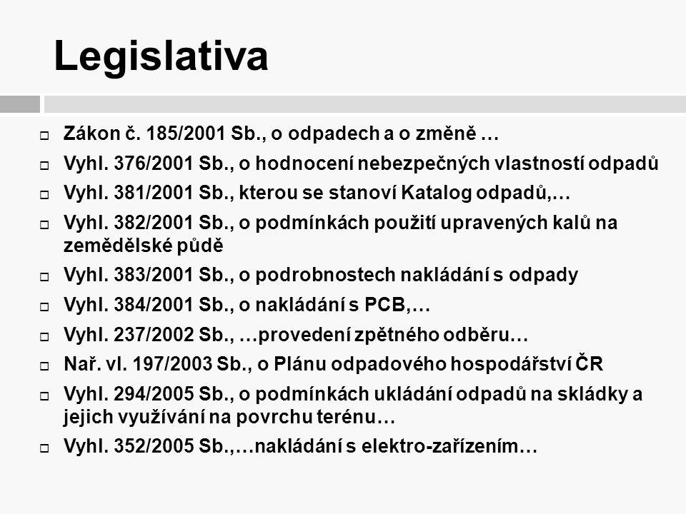 Legislativa Zákon č. 185/2001 Sb., o odpadech a o změně …