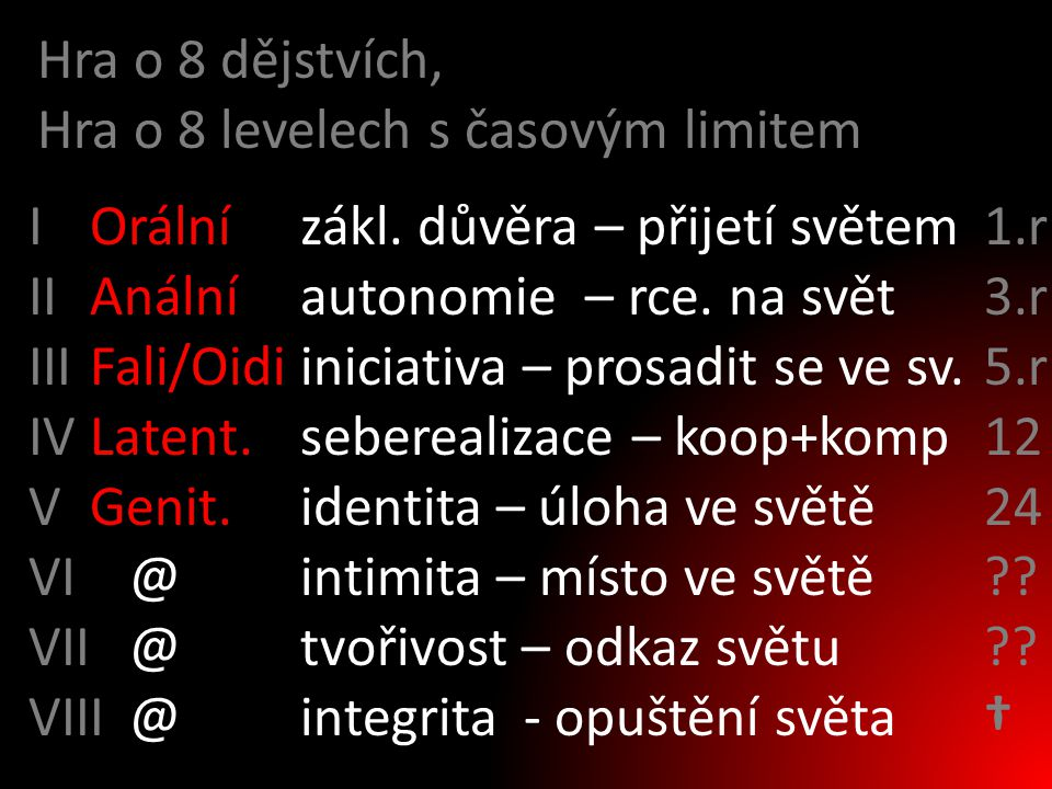 Hra o 8 dějstvích, Hra o 8 levelech s časovým limitem. 1.r. 3.r. 5.r. 12. 24. † I. II. III.