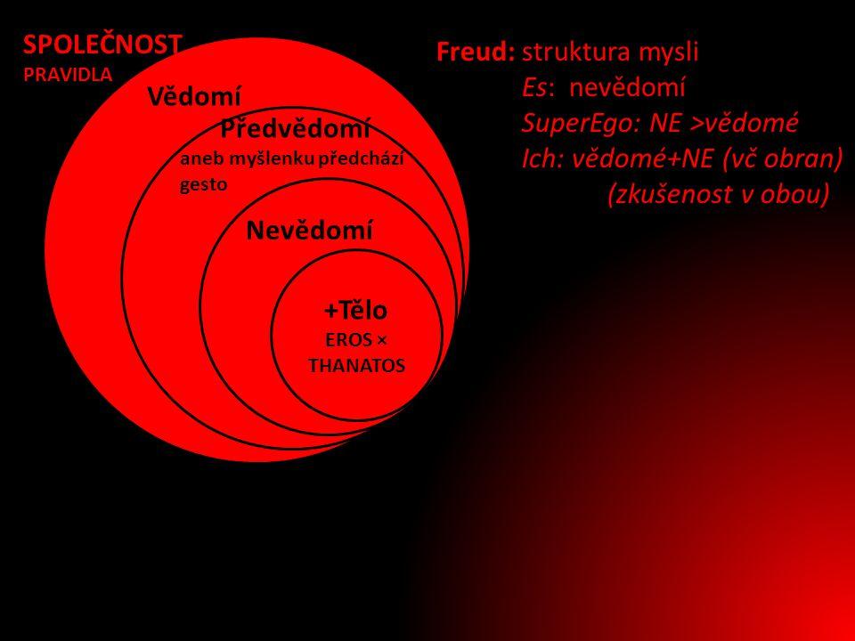 Freud: struktura mysli Es: nevědomí SuperEgo: NE >vědomé