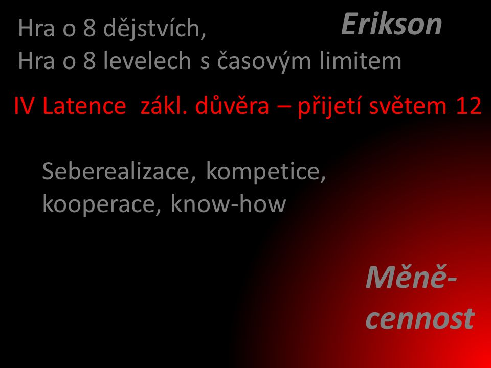 Erikson Měně-cennost Hra o 8 dějstvích,