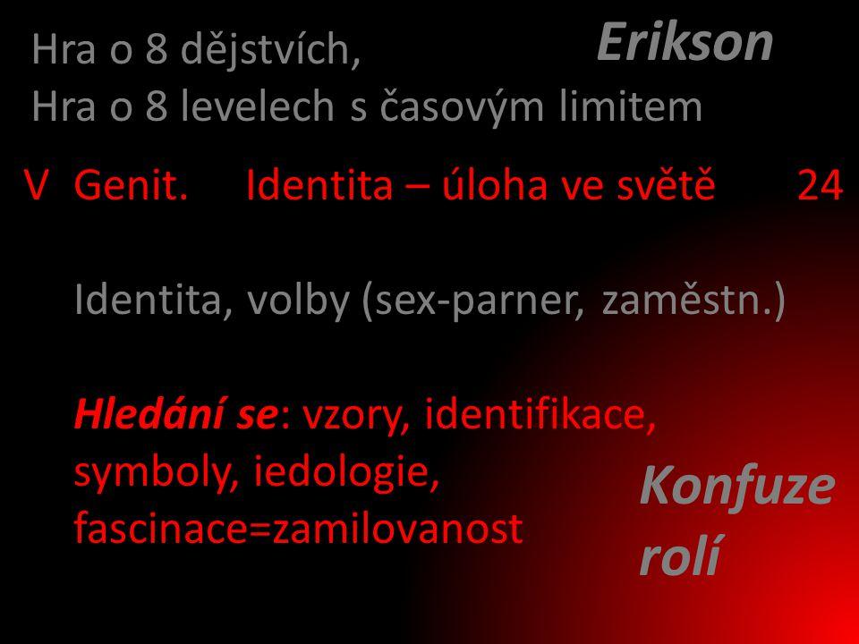Erikson Konfuze rolí Hra o 8 dějstvích,