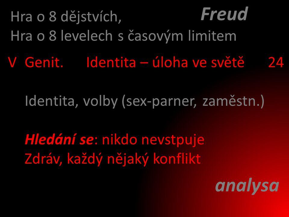 Freud analysa Hra o 8 dějstvích, Hra o 8 levelech s časovým limitem V
