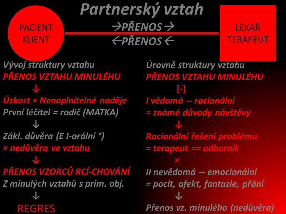 Partnerský vztah PŘENOS PŘENOS REGRES PACIENT KLIENT LÉKAŘ