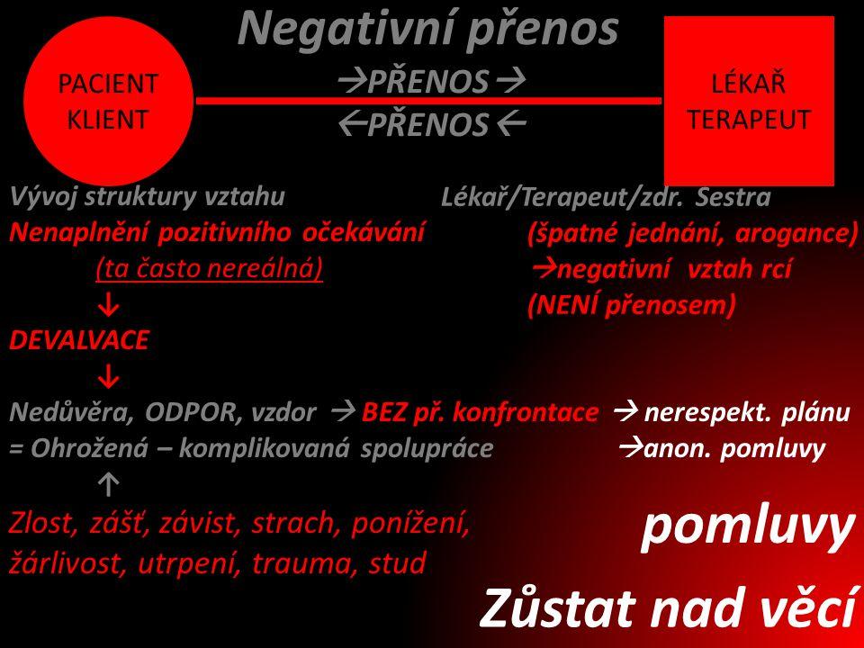 pomluvy Zůstat nad věcí Negativní přenos PŘENOS PŘENOS