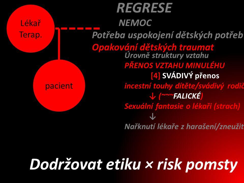 Dodržovat etiku × risk pomsty