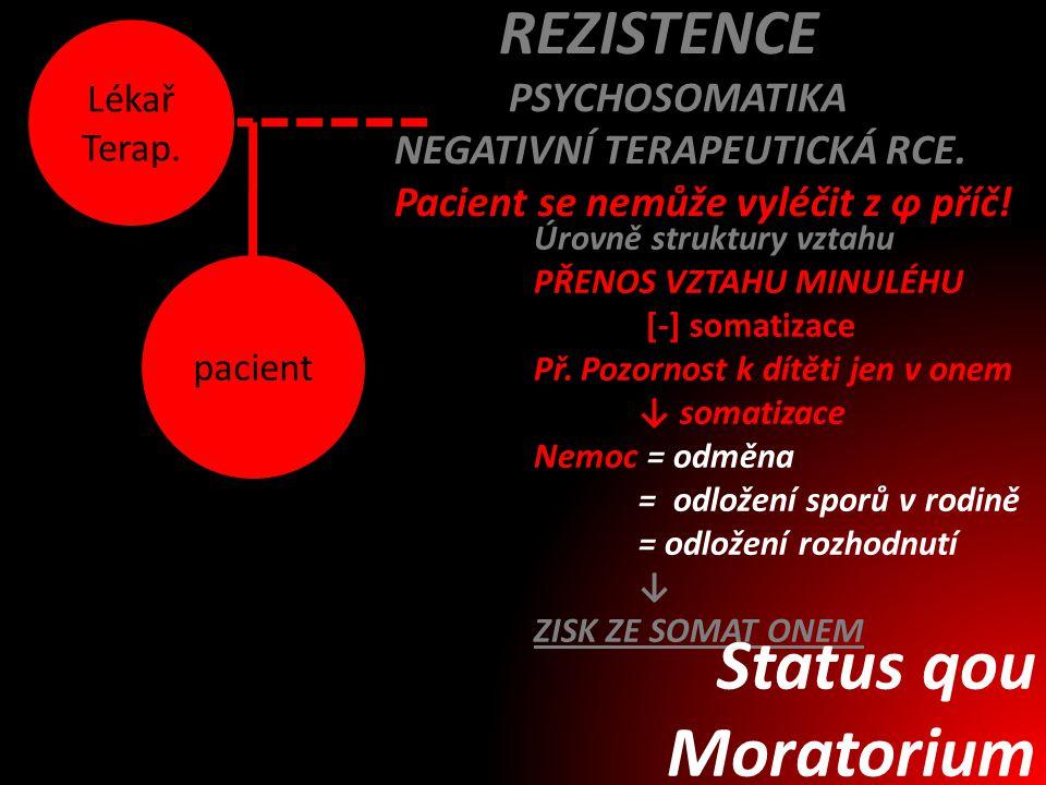 Status qou Moratorium REZISTENCE PSYCHOSOMATIKA
