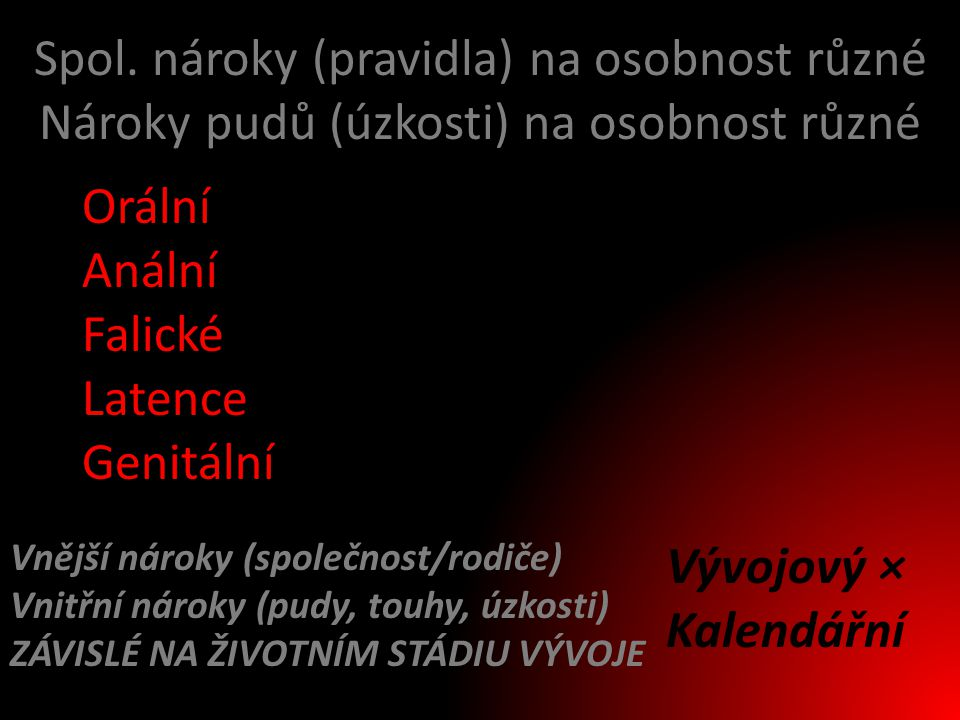 Spol. nároky (pravidla) na osobnost různé Nároky pudů (úzkosti) na osobnost různé