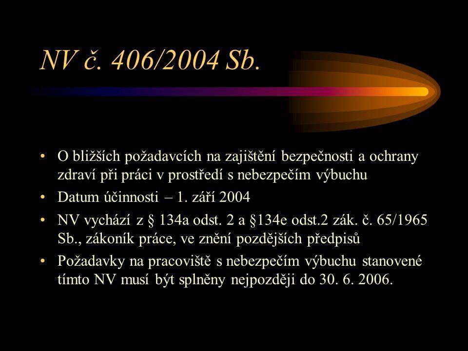 NV č. 406/2004 Sb. O bližších požadavcích na zajištění bezpečnosti a ochrany zdraví při práci v prostředí s nebezpečím výbuchu.