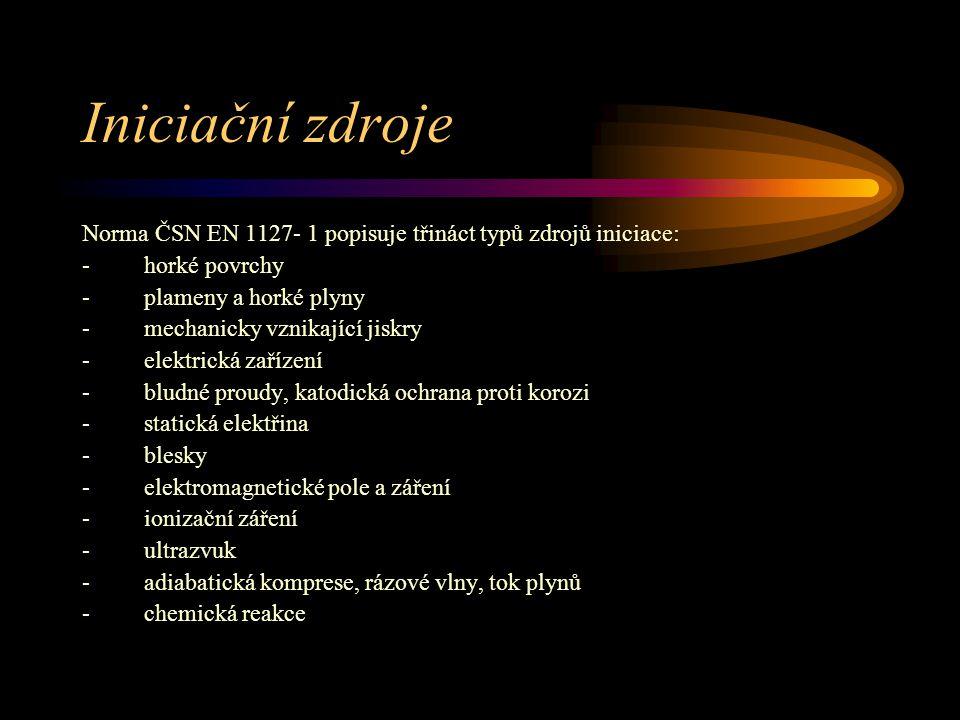 Iniciační zdroje Norma ČSN EN 1127- 1 popisuje třináct typů zdrojů iniciace: - horké povrchy.