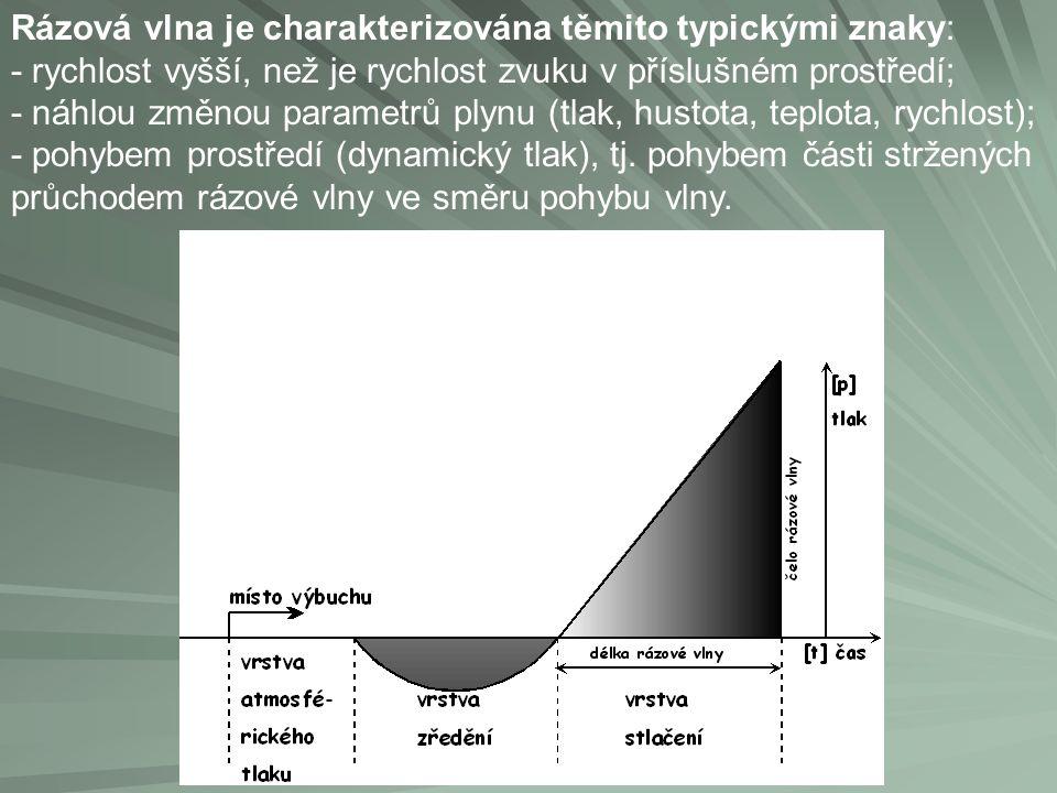 Rázová vlna je charakterizována těmito typickými znaky:
