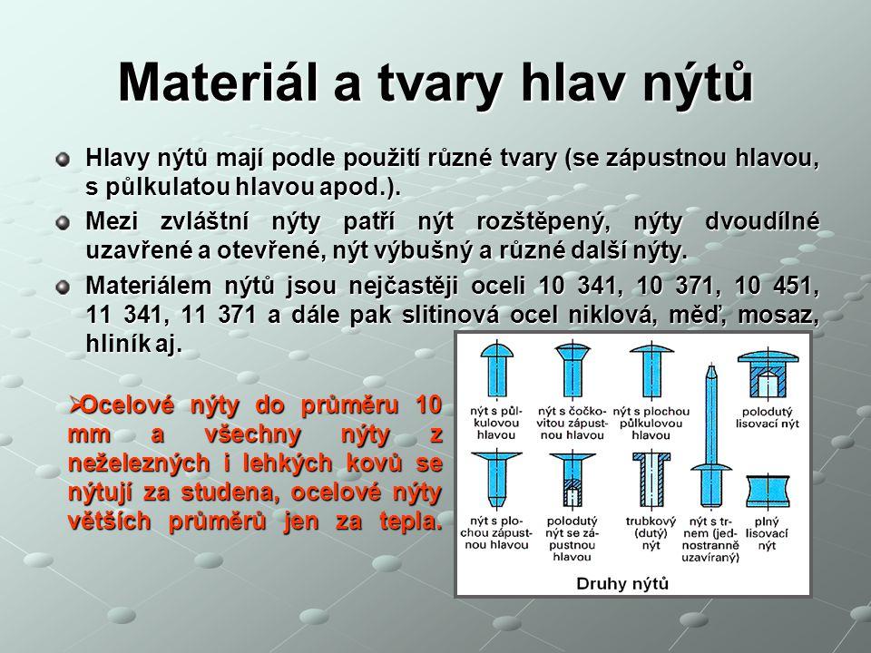 Materiál a tvary hlav nýtů