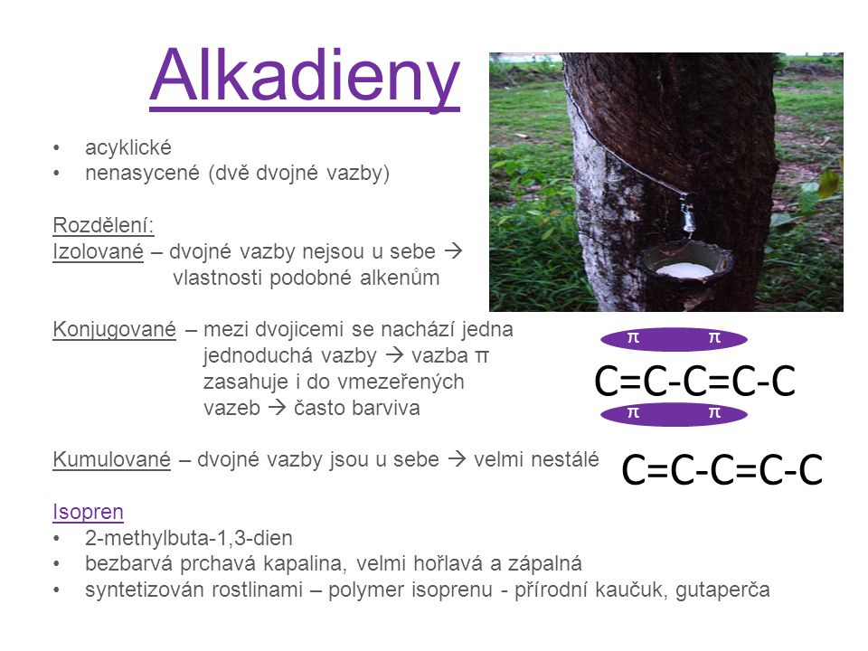 Alkadieny C=C-C-C=C C=C-C=C-C C=C-C=C-C acyklické